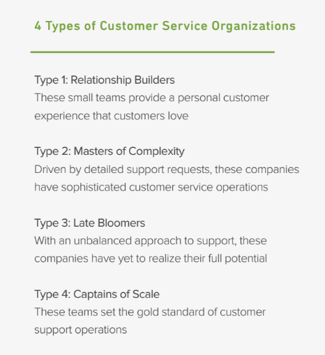 4 Types of Customer Service Organizations