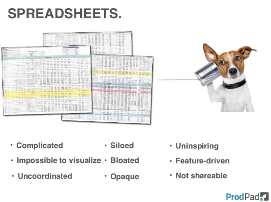 ProdPad Spreadsheets