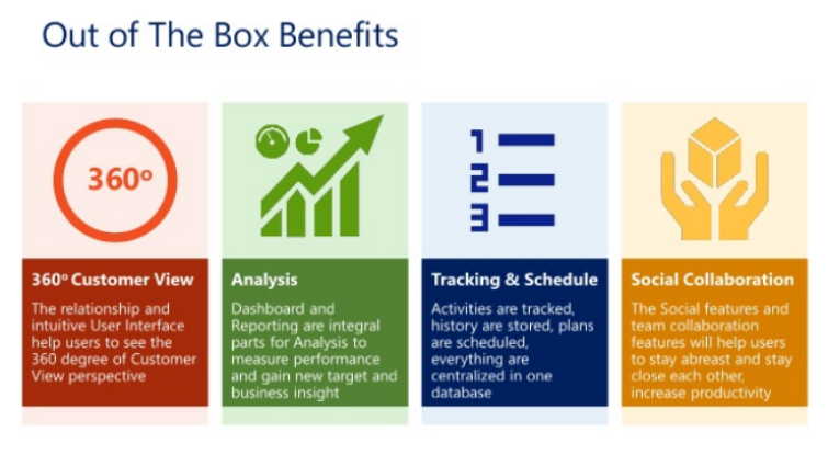 out of the box benefits