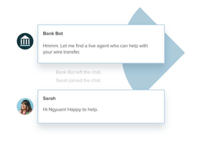 automatic customer conversations