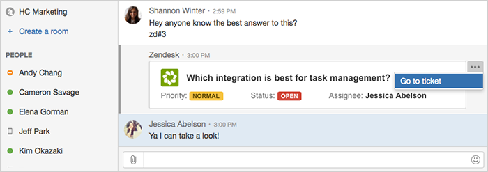 Zendesk add-on for HipChat