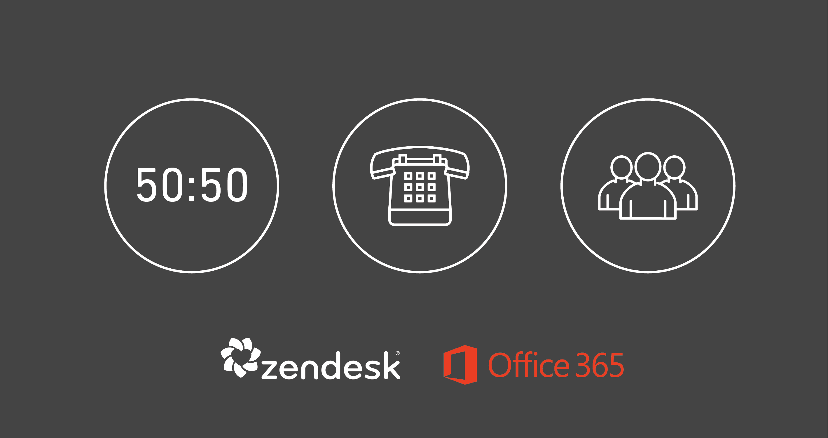 "Even better than ""Phone a Friend"": Connected SaaS Solutions with Zendesk and Microsoft Office 365 Groups"