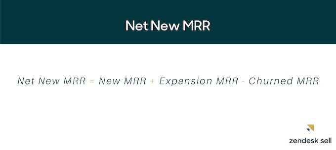 Net New MRR= New MRR + Expansion MRR - Churned MRR