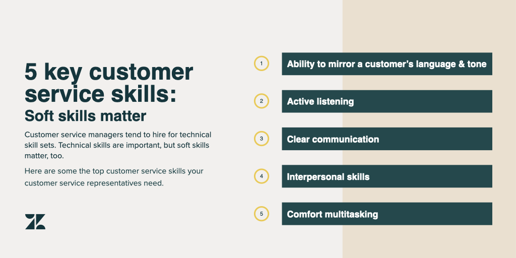 What Is Customer Service Definition Customer Service Skills