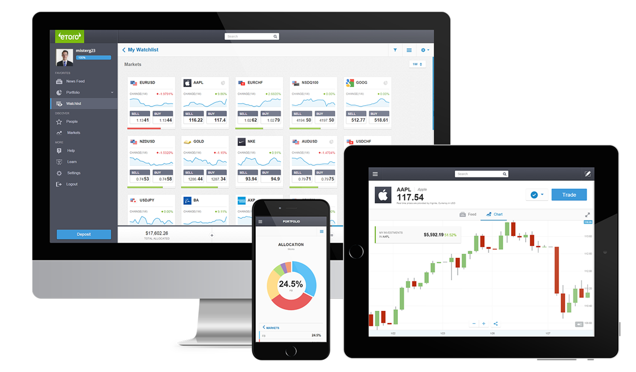 eToro's social trading software