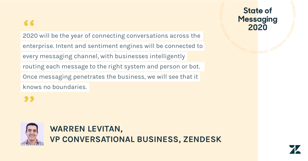 Warren Levitan, the VP of Conversational business at Zendesk says, by 2020 will be the year of connecting conversations across the enterprise. Intent and sentiment engines will be connected to every messaging channel, with businesses intelligently routing each message to the right system and person or bot. Once messaging penetrates the business, we will see that it knows no boundaries.