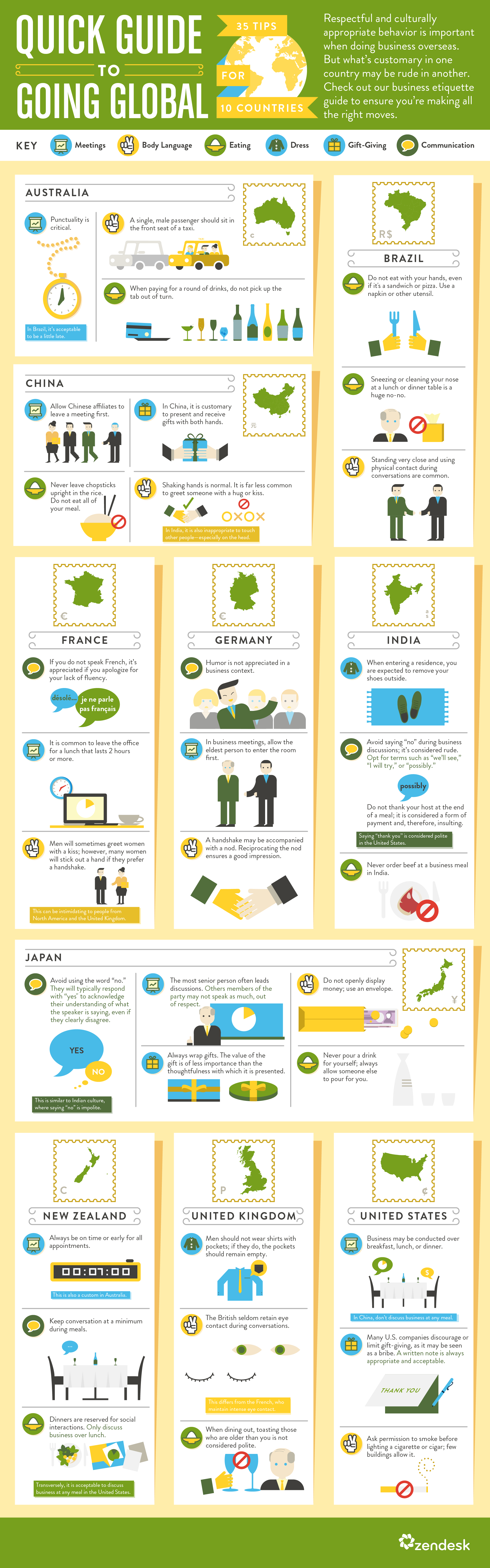 Global Manners - Zendesk infographic