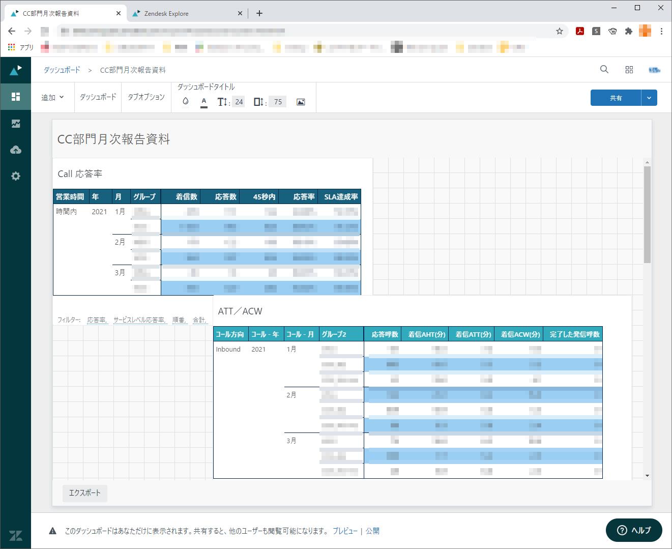 Zendeskのレポーティング&分析機能を使い、報告資料を作成