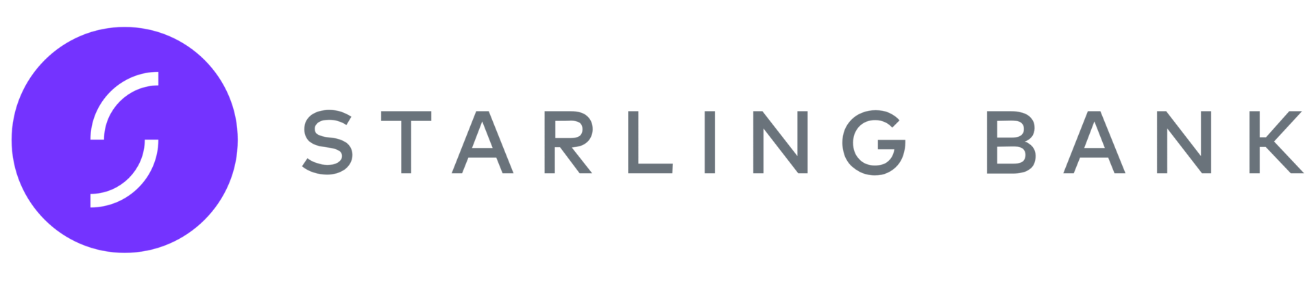 Zendesk Starling Bank Case Study